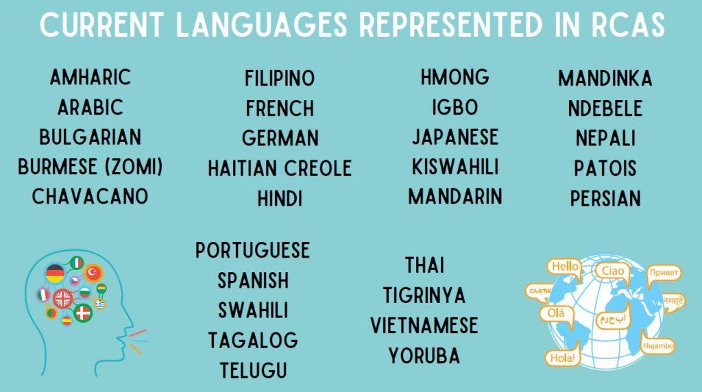 Current Languages