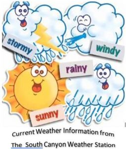 Weather information logo