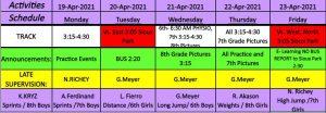 4 19 Activities